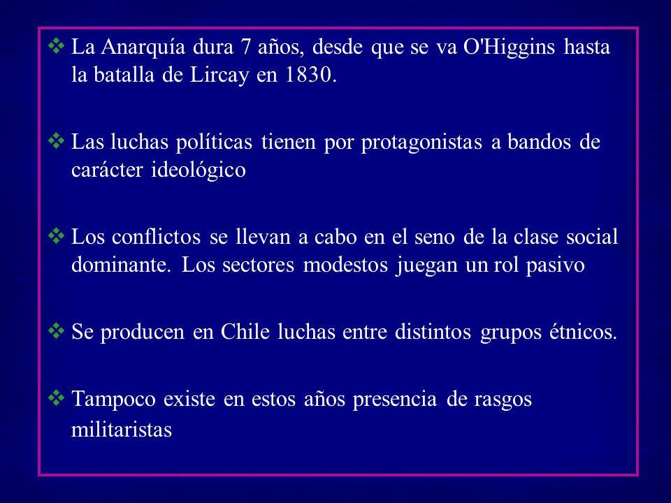 La Anarquía dura 7 años, desde que se va O'Higgins hasta la batalla de Lircay en 1830. Las luchas políticas tienen por protagonistas a bandos de carác