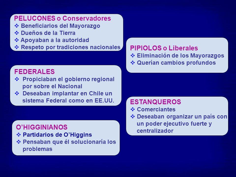 Gobierno de Ramón Freire 1823-1826 Incorporación definitiva de Chiloé (Tratado de Tantauco, 1826) Entrega de conseciones del Estanco de Tabaco y otras especies para el pago del Empréstito.