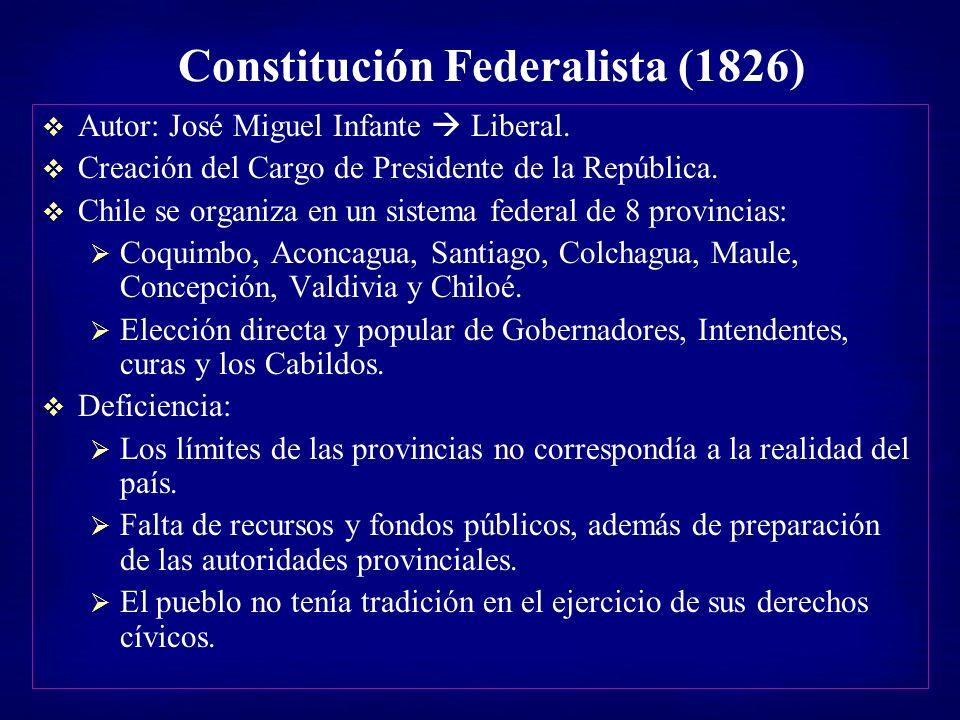 Constitución Federalista (1826) Autor: José Miguel Infante Liberal. Creación del Cargo de Presidente de la República. Chile se organiza en un sistema