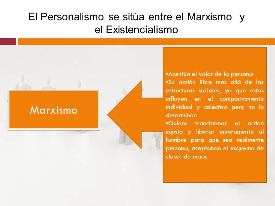 El Personalismo se sitúa entre el Marxismo y el Existencialismo Marxismo Acentúa el valor de la persona Su acción libre mas allá de las estructuras so