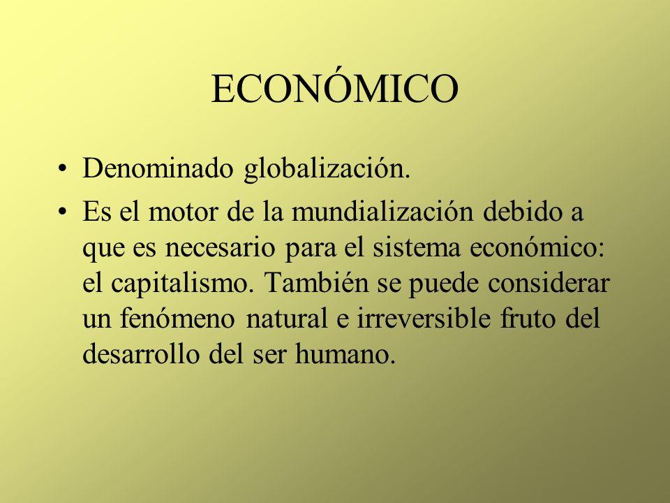 Mapa económico