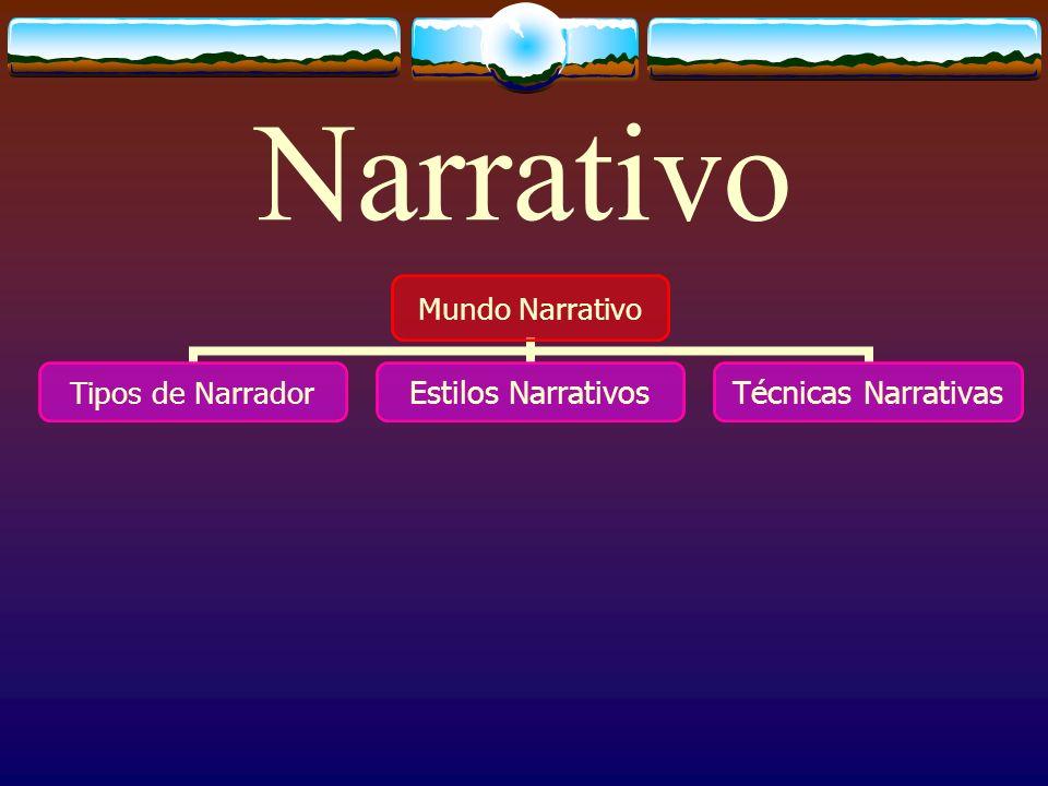 Narrativo Mundo Narrativo Tipos de Narrador Estilos Narrativos Técnicas Narrativas