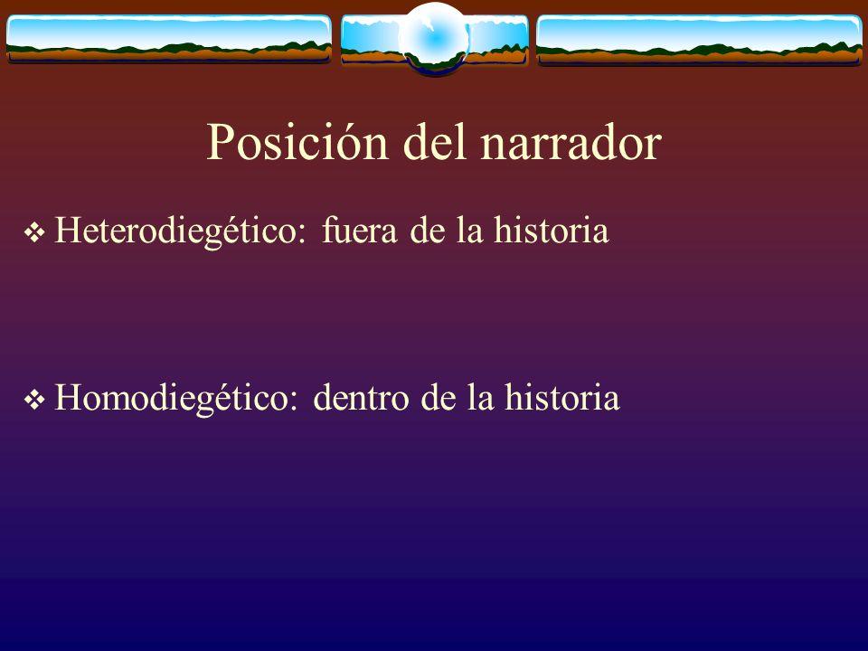 Posición del narrador Heterodiegético: fuera de la historia Homodiegético: dentro de la historia