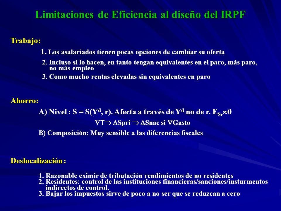 Limitaciones de Eficiencia al diseño del IRPF Trabajo: 1. Los asalariados tienen pocas opciones de cambiar su oferta 2. Incluso si lo hacen, en tanto