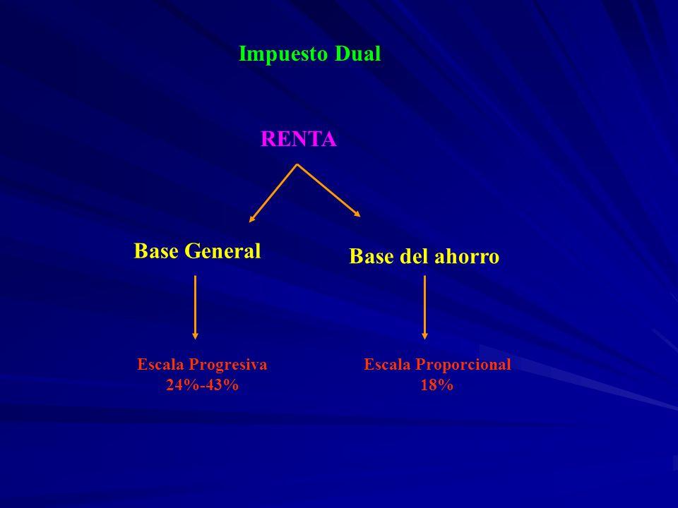 Impuesto Dual RENTA Base General Base del ahorro Escala Progresiva 24%-43% Escala Proporcional 18%