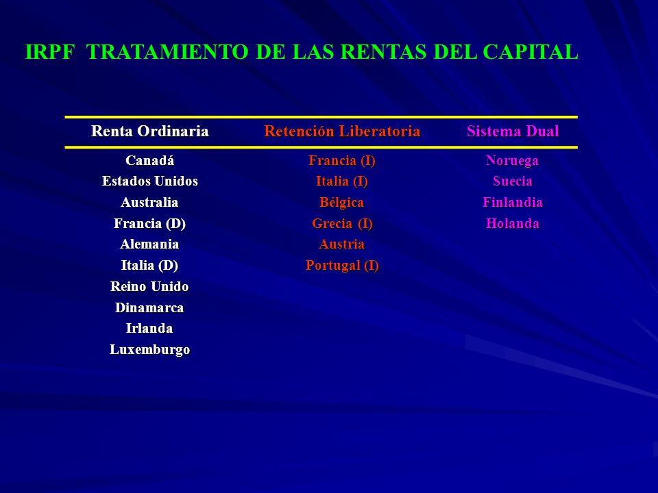 Renta Ordinaria Retención Liberatoria Sistema Dual Canadá Estados Unidos Australia Francia (D) Alemania Italia (D) Reino Unido DinamarcaIrlandaLuxembu