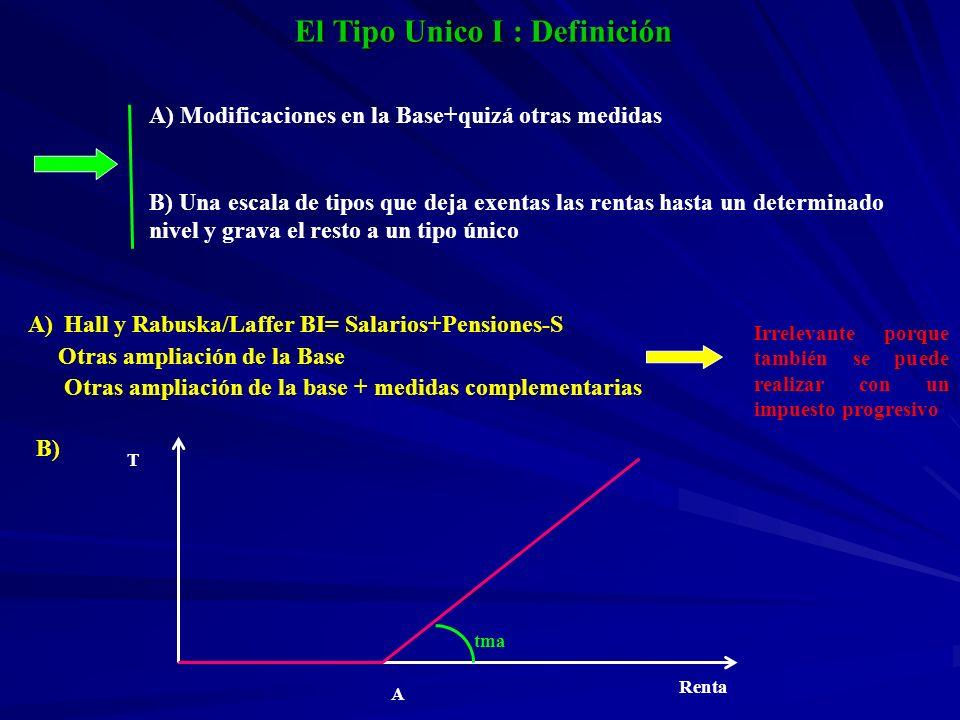 El Tipo Unico I : Definición A) Modificaciones en la Base+quizá otras medidas B) Una escala de tipos que deja exentas las rentas hasta un determinado