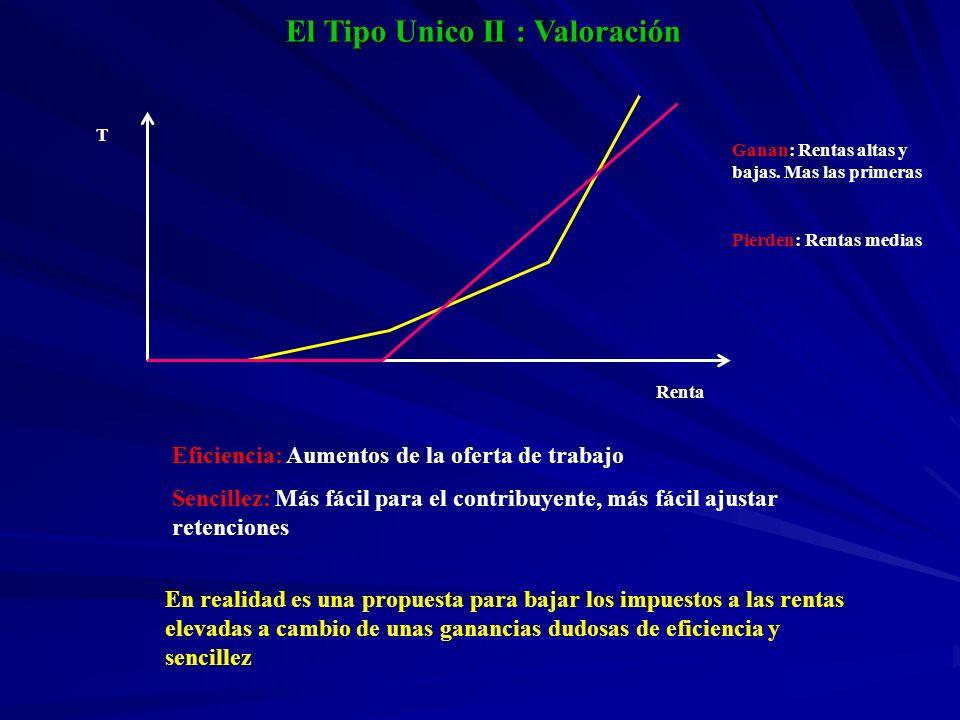 El Tipo Unico II : Valoración Ganan: Rentas altas y bajas. Mas las primeras Pierden: Rentas medias Renta T Eficiencia: Aumentos de la oferta de trabaj