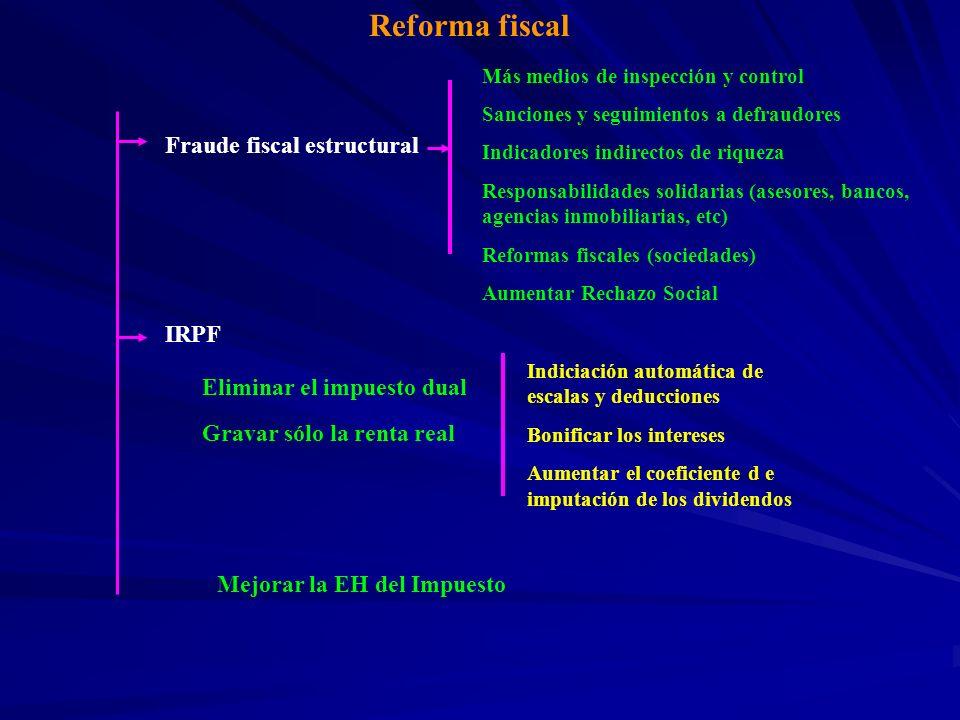 Reforma fiscal Eliminar el impuesto dual Fraude fiscal estructural Más medios de inspección y control Sanciones y seguimientos a defraudores Indicador