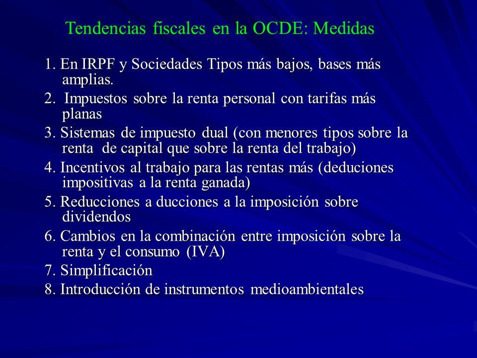 1. En IRPF y Sociedades Tipos más bajos, bases más amplias. 2. Impuestos sobre la renta personal con tarifas más planas 3. Sistemas de impuesto dual (