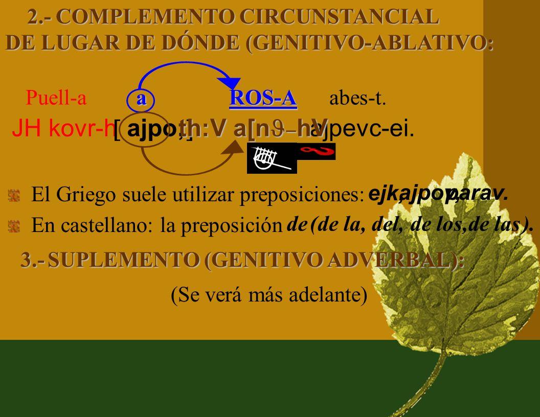 GENITIVO: 1.- COMPLEMENTO DEL NOMBRE: Puell-a ROS-AE form-am lauda-t. El Latín y el Griego no utilizan preposición. Mesa de madera. En castellano: la