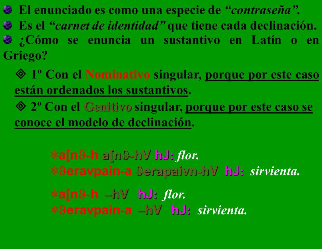 III.- CONCEPTO DE «ENUNCIADO.» 1.- EL ENUNCIADO DE LOS SUSTANTIVOS: En Griego hay cinco declinaciones o modelos distintos de declinación. a[n -h, hrav