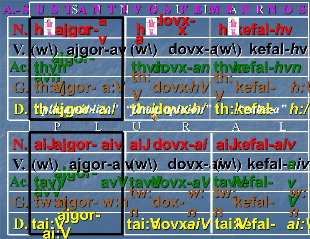 Temas en -a pura cuando va precedida de ajgor-av -a:V hJ: plaza pública. Temas en -a mixta o alternantes en -a para N.,V. y Ac. de singular, y en -h p