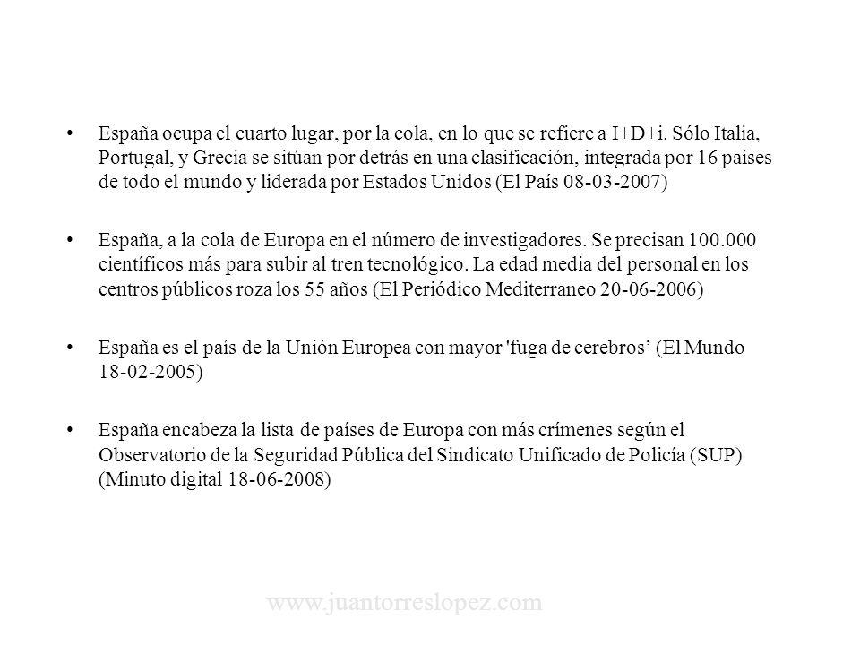 España ocupa el cuarto lugar, por la cola, en lo que se refiere a I+D+i.
