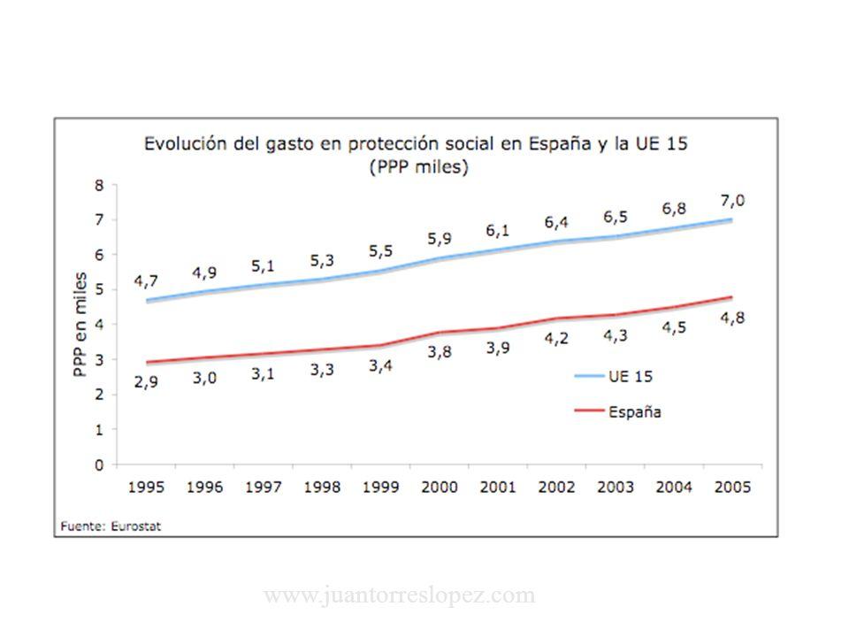 Los pactos de estabilidad presupuestaria Sus aparentes razones www.juantorreslopez.com