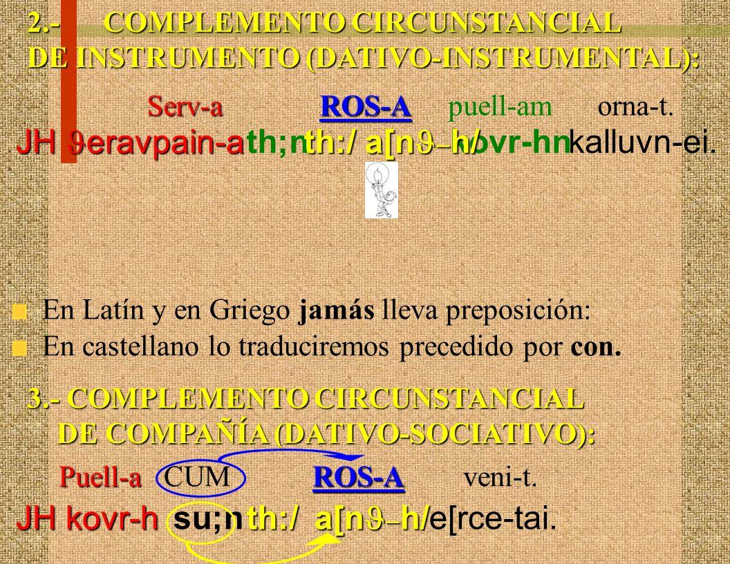 DATIVO: 1.- COMPLEMENTO INDIRECTO: En Latín y en Griego jamás lleva preposición: En castellano lo traduciremos precedido por a / para. a, para alguien