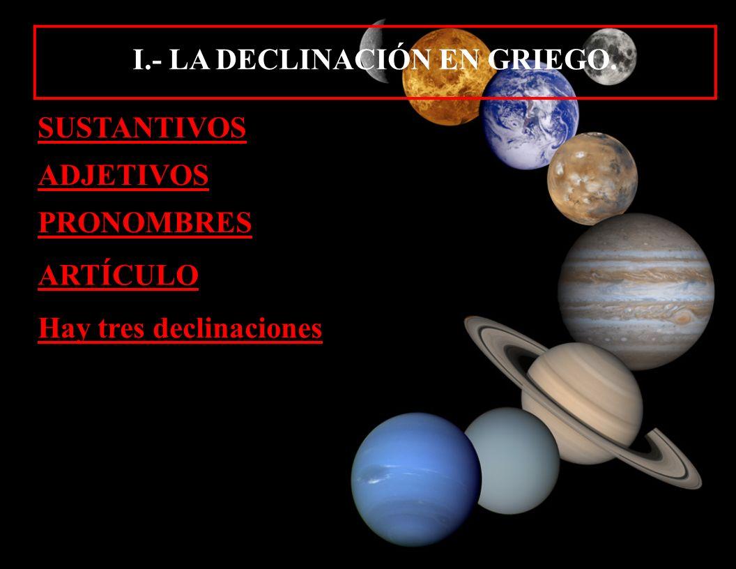 I.- LA DECLINACIÓN EN GRIEGO. SUSTANTIVOS ADJETIVOS PRONOMBRES ARTÍCULO Hay tres declinaciones