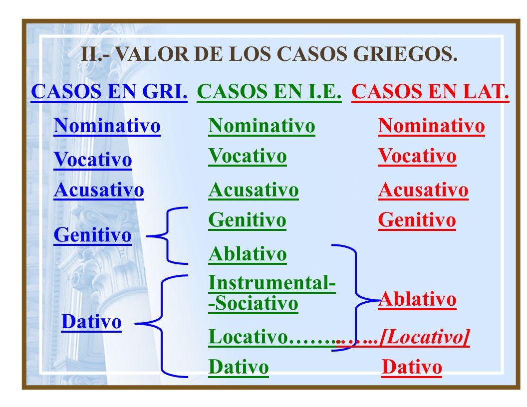 II.- VALOR DE LOS CASOS GRIEGOS.CASOS EN LAT.
