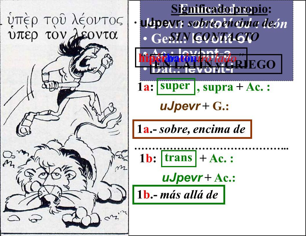 Enunciados: levwn -ontoV oJ : león Geni.: levont-oV Ac.: levont-a Dat.: levont-i Significado propio: · ajnav : de abajo arriba. 1.- por EN LATÍN y GRI