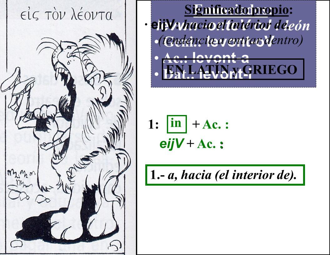 Enunciados: levwn -ontoV oJ : león Geni.: levont-oV Ac.: levont-a Dat.: levont-i Significado propio: · uJpov : debajo. hipótesis 1a: + Ab. : D. : uJpo
