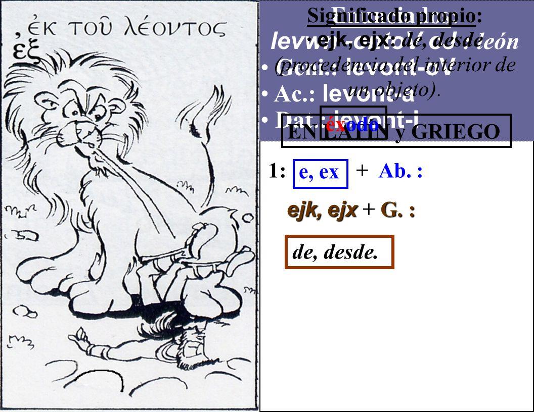 Enunciados: levwn -ontoV oJ : león Geni.: levont-oV Ac.: levont-a Dat.: levont-i Significado propio: · diav : por entre, a través de (dos extremos). d