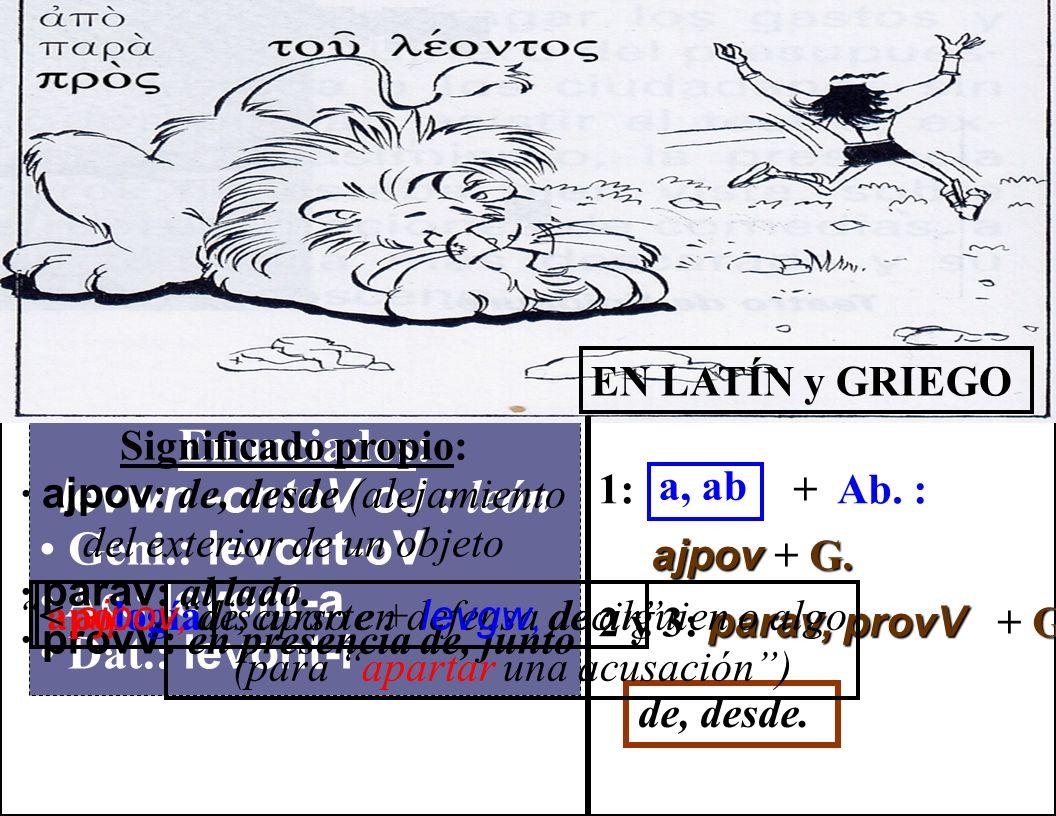 Enunciados: levwn -ontoV oJ : león Geni.: levont-oV Ac.: levont-a Dat.: levont-i Significado propio: · ejk, ejx : de, desde (procedencia del interior