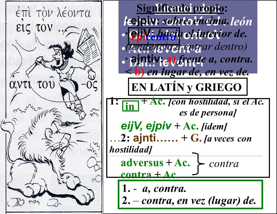 Enunciados: levwn -ontoV oJ : león Geni.: levont-oV Ac.: levont-a Dat.: levont-i Significado propio: · pro;V : en presencia de, junto a. · para; : al
