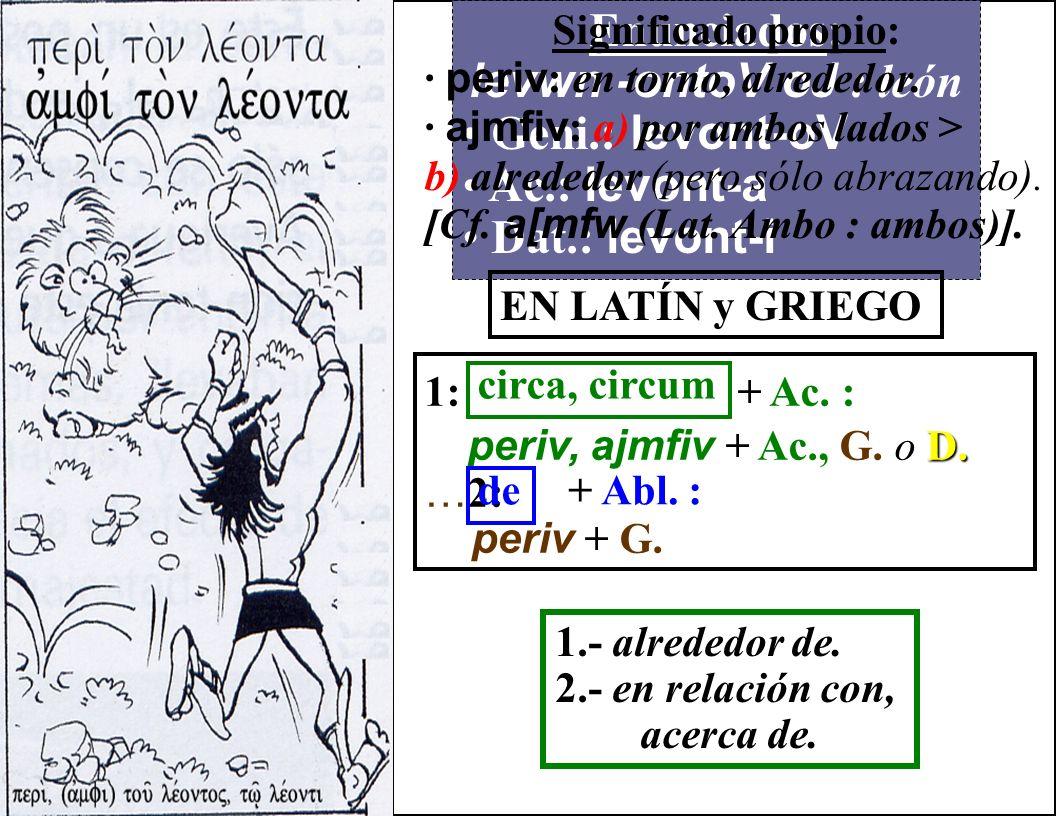 Enunciados: levwn -ontoV oJ : león Geni.: levont-oV Ac.: levont-a Dat.: levont-i Significado propio: · ejpiv : sobre, encima. · eijV : hacia el interi