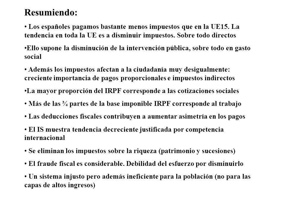 Resumiendo: Los españoles pagamos bastante menos impuestos que en la UE15. La tendencia en toda la UE es a disminuir impuestos. Sobre todo directos El