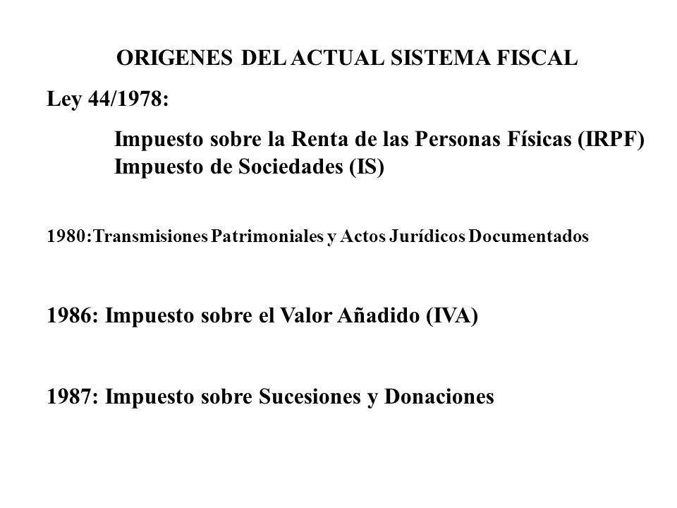 ALGUNAS LINEAS EVOLUCION DEL SISTEMA FISCAL ACTUAL IRPF.