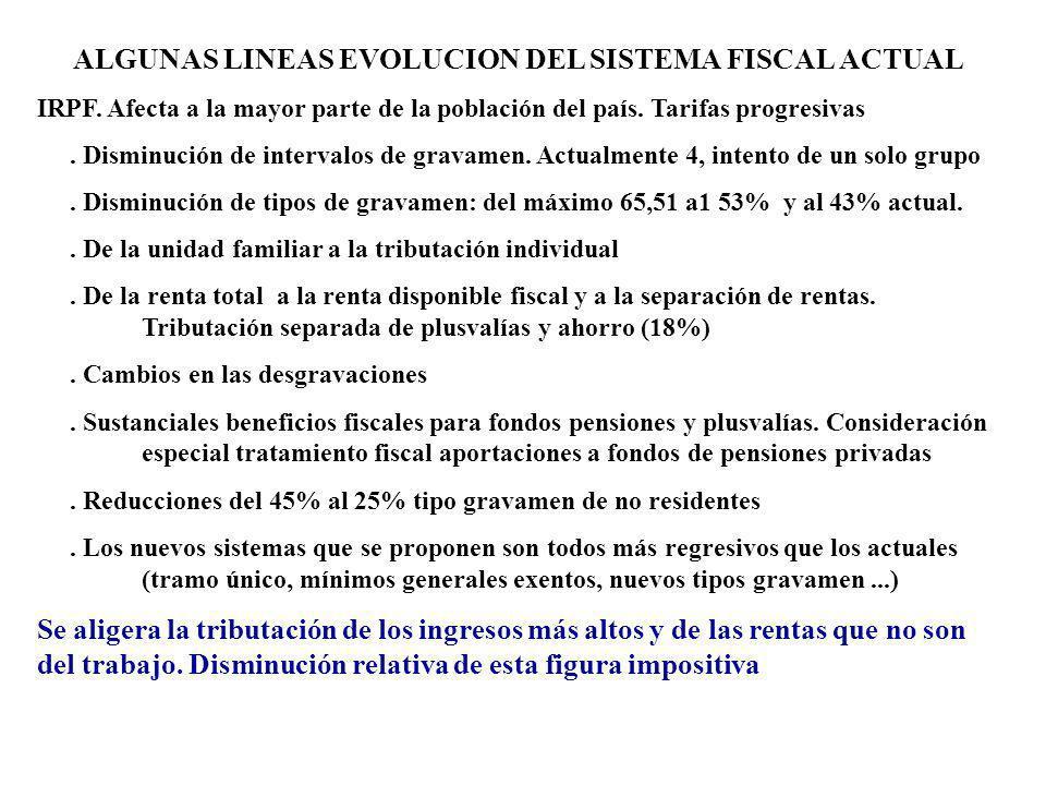 ALGUNAS LINEAS EVOLUCION DEL SISTEMA FISCAL ACTUAL Impuesto de sociedades: impuesto proporcional sobre beneficios empresariales.