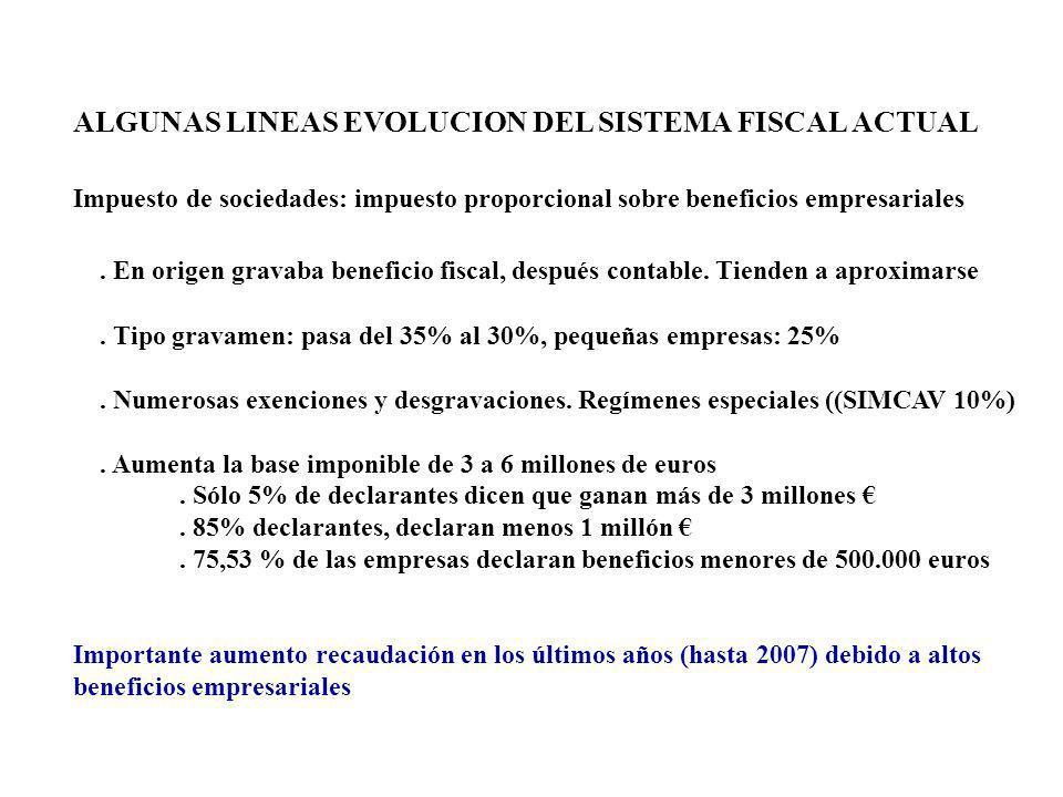 ALGUNAS LINEAS EVOLUCION DEL SISTEMA FISCAL ACTUAL Impuesto de sociedades: impuesto proporcional sobre beneficios empresariales. En origen gravaba ben