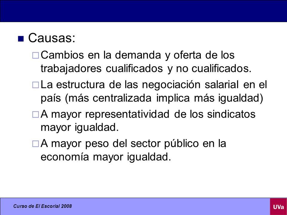 Curso de El Escorial 2008 Causas: Cambios en la demanda y oferta de los trabajadores cualificados y no cualificados.