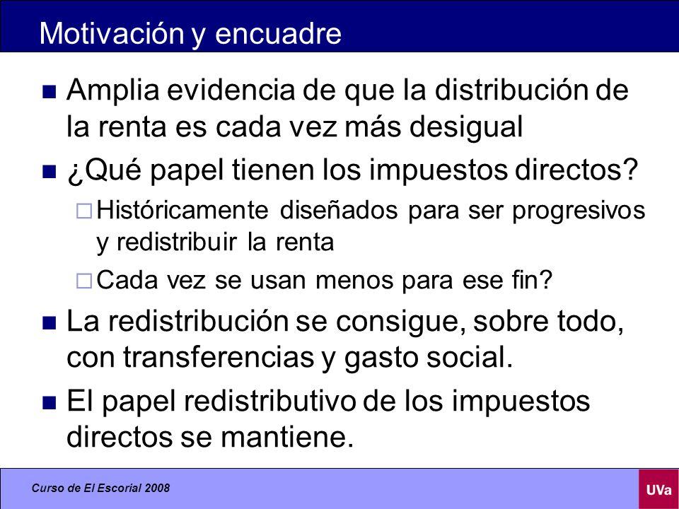 Curso de El Escorial 2008 Motivación y encuadre Amplia evidencia de que la distribución de la renta es cada vez más desigual ¿Qué papel tienen los impuestos directos.