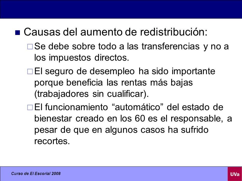 Curso de El Escorial 2008 Causas del aumento de redistribución: Se debe sobre todo a las transferencias y no a los impuestos directos.