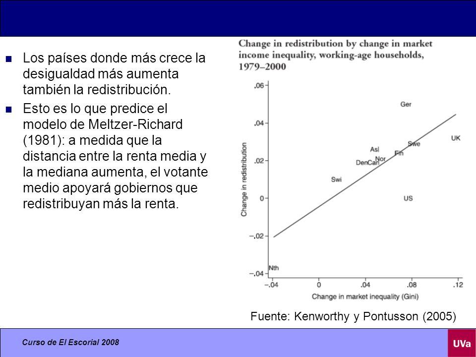 Curso de El Escorial 2008 Los países donde más crece la desigualdad más aumenta también la redistribución.