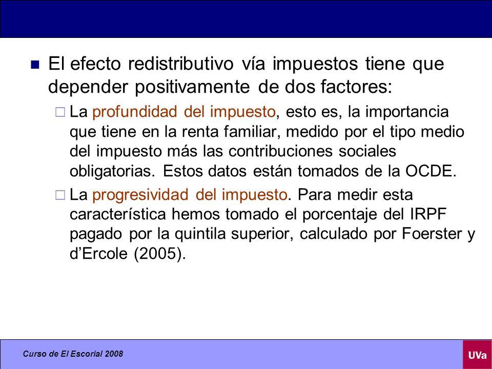 Curso de El Escorial 2008 El efecto redistributivo vía impuestos tiene que depender positivamente de dos factores: La profundidad del impuesto, esto es, la importancia que tiene en la renta familiar, medido por el tipo medio del impuesto más las contribuciones sociales obligatorias.