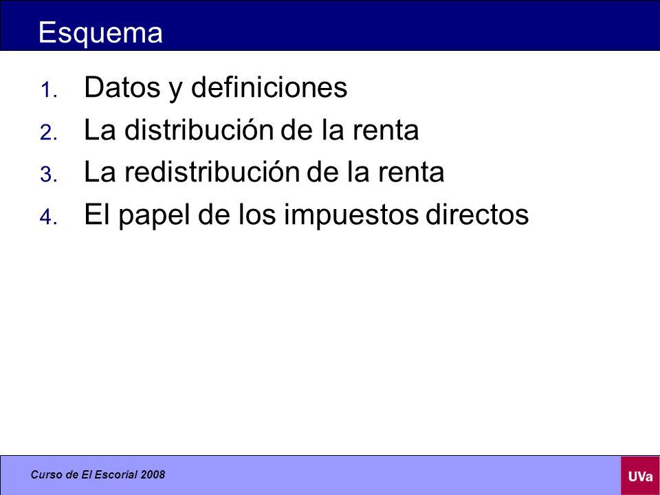 Curso de El Escorial 2008 1.