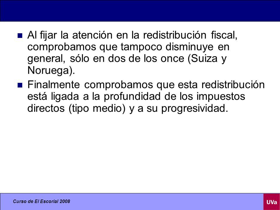 Curso de El Escorial 2008 Al fijar la atención en la redistribución fiscal, comprobamos que tampoco disminuye en general, sólo en dos de los once (Suiza y Noruega).