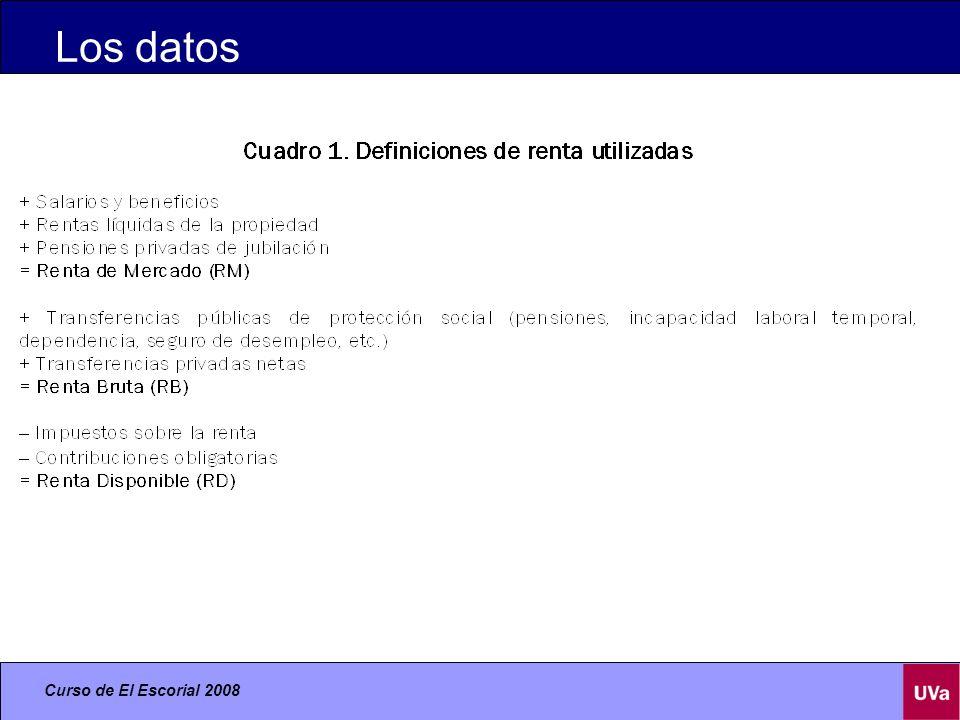 Curso de El Escorial 2008 Los datos