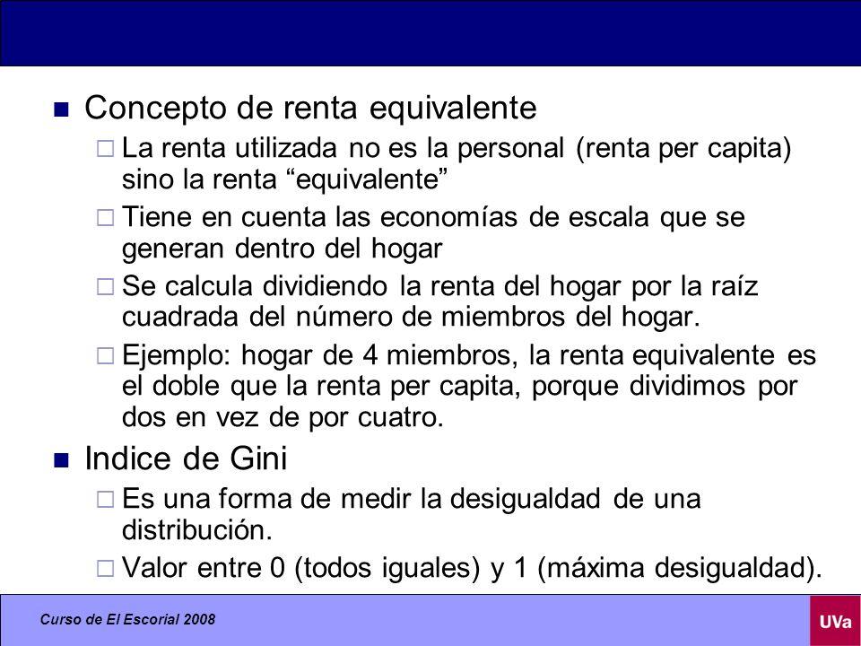 Curso de El Escorial 2008 En todos los países la renta disponible se distribuye con menos desigualdad que la renta de mercado.