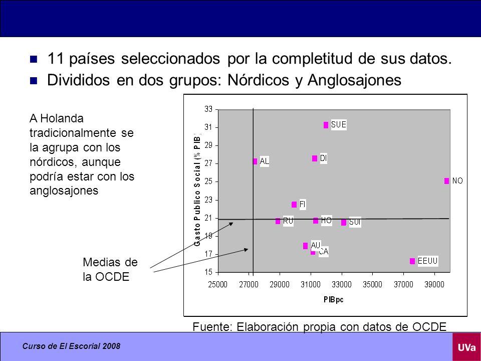 Curso de El Escorial 2008 11 países seleccionados por la completitud de sus datos.