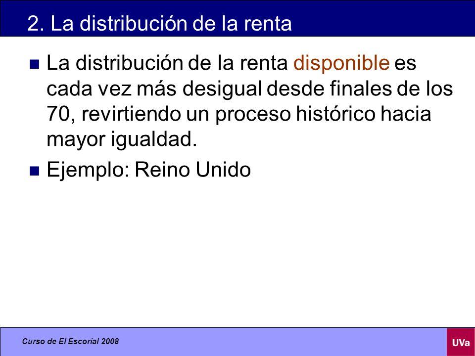Curso de El Escorial 2008 Gráfico 5. Redistribución total.