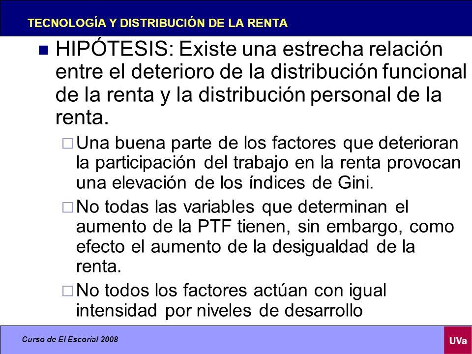Curso de El Escorial 2008 TECNOLOGÍA Y DISTRIBUCIÓN DE LA RENTA HIPÓTESIS: Existe una estrecha relación entre el deterioro de la distribución funcional de la renta y la distribución personal de la renta.