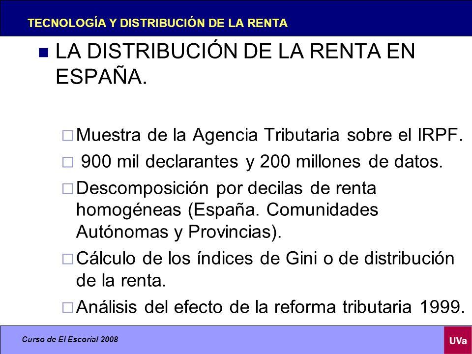 Curso de El Escorial 2008 TECNOLOGÍA Y DISTRIBUCIÓN DE LA RENTA LA DISTRIBUCIÓN DE LA RENTA EN ESPAÑA.