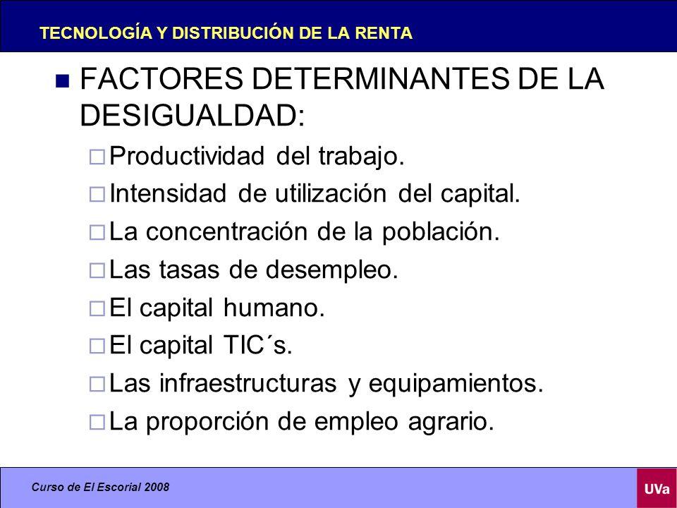 Curso de El Escorial 2008 TECNOLOGÍA Y DISTRIBUCIÓN DE LA RENTA FACTORES DETERMINANTES DE LA DESIGUALDAD: Productividad del trabajo.