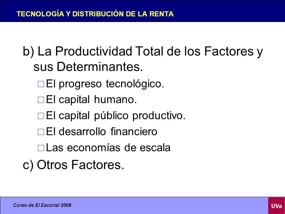 Curso de El Escorial 2008 TECNOLOGÍA Y DISTRIBUCIÓN DE LA RENTA b) La Productividad Total de los Factores y sus Determinantes.
