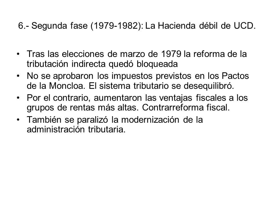 6.- Segunda fase (1979-1982): La Hacienda débil de UCD. Tras las elecciones de marzo de 1979 la reforma de la tributación indirecta quedó bloqueada No