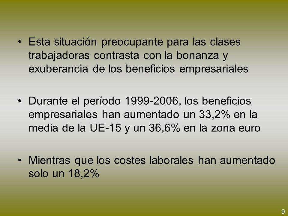 Esta situación preocupante para las clases trabajadoras contrasta con la bonanza y exuberancia de los beneficios empresariales Durante el período 1999