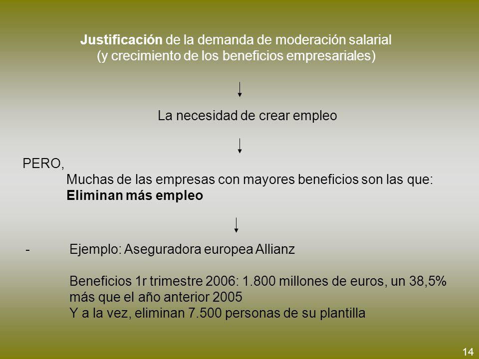 Justificación de la demanda de moderación salarial (y crecimiento de los beneficios empresariales) La necesidad de crear empleo PERO, Muchas de las em